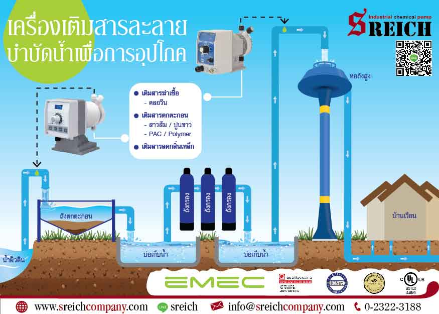 ปั๊มเติมสารละลายสำหรับกระบวนการบำบัดน้ำเพื่อการอุปโภค เครื่องปรับสภาพน้ำ